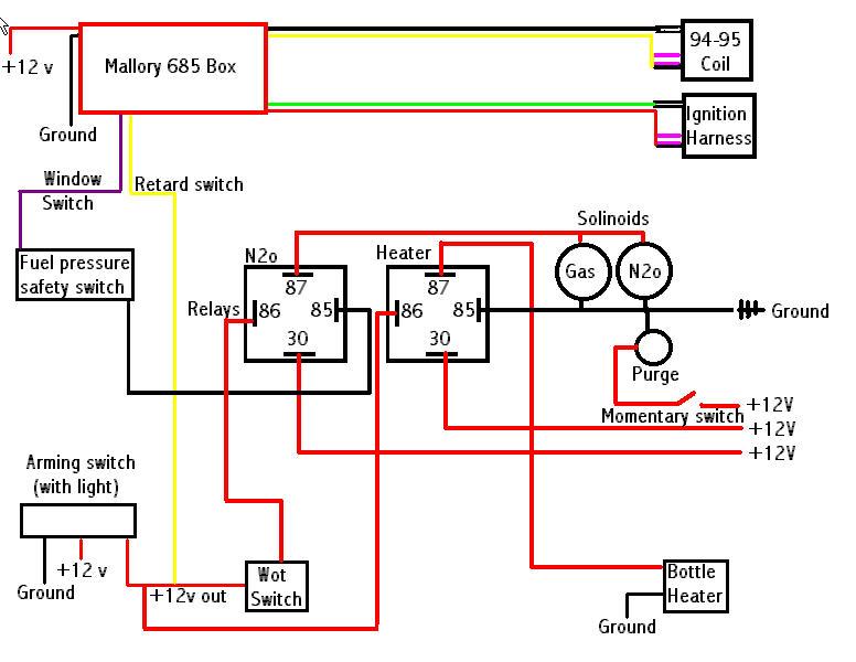 Starter Wiring Diagram 2002 Impala - Wiring Diagram and ...
